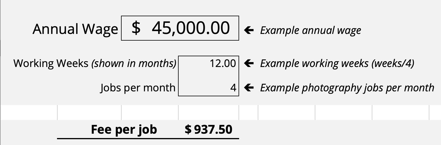 Need to workout what to charge for your photography, like today? Use this quick and easy method to get you a starting point with how to price your services.