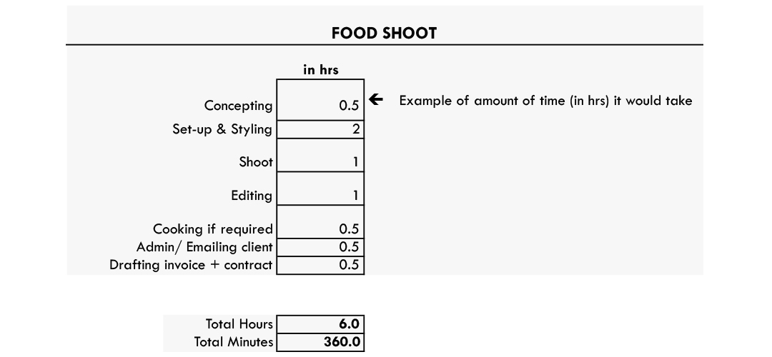 The-Complete-Guide-To-Food-Photography-Pricing-Worksheet