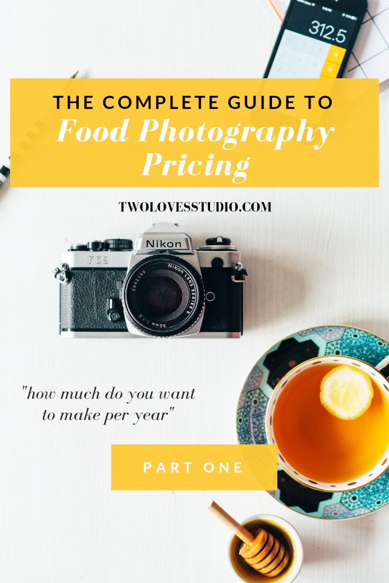 The Complete Guide To Food Photography Pricing Part 1 | Identify how the influences of pricing Effect those dollar bills.
