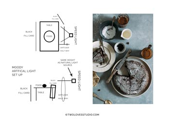 Brilliant How To Recreate Moody Natural Food Photography Lighting Wiring 101 Ponolaxxcnl