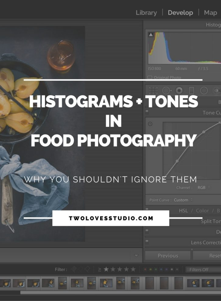 If reading your histograms or getting savvy with the tones in your images feels scary, CLICK TO READ why you don't want to ignore these two crucial food photography Lightroom concepts.