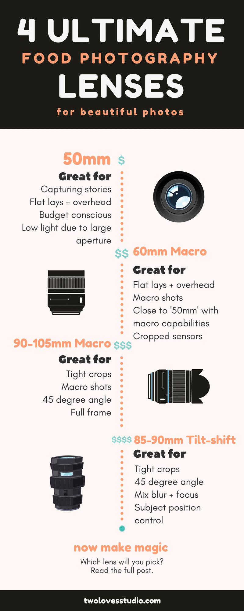 4 Ultimate Food Photography Lenses for Beautiful Photos