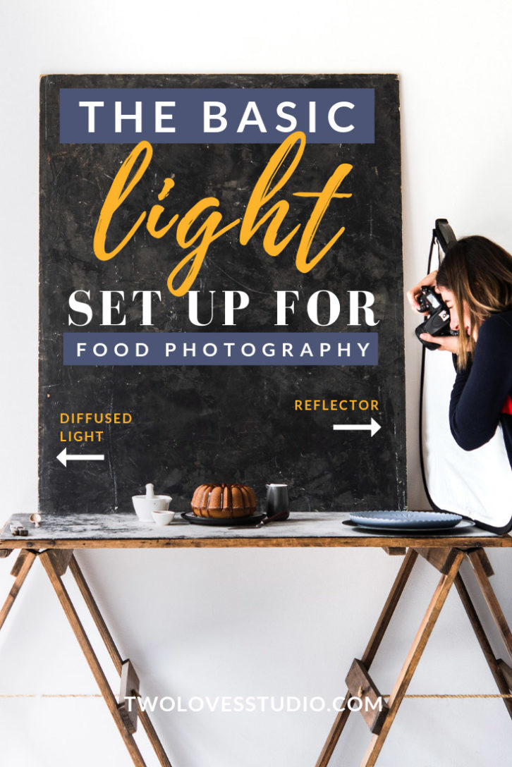 Learn the basic setup for food photography, what direction of light to shoot, the type of light that's most flattering and what modifiers to use for gorgeous pics. #foodphotography #learnfoodphotography #naturallightphotography