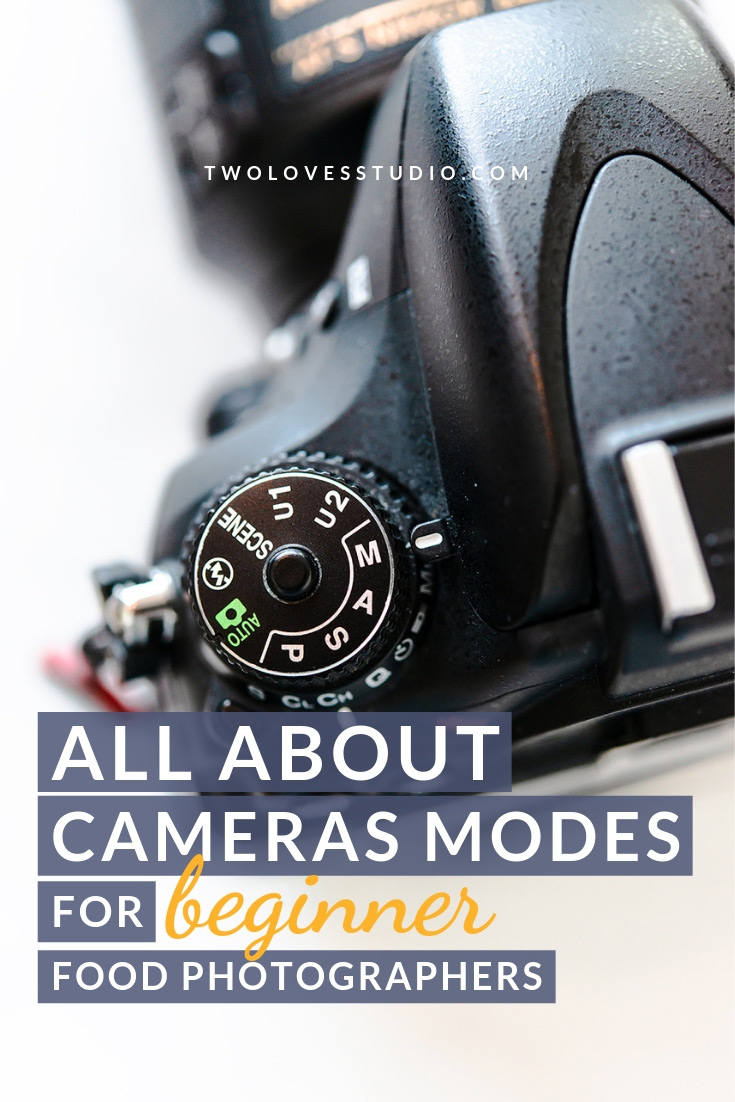 Close up photo of a camera. All about camera modes for beginners.